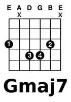 аккорд Gmaj7