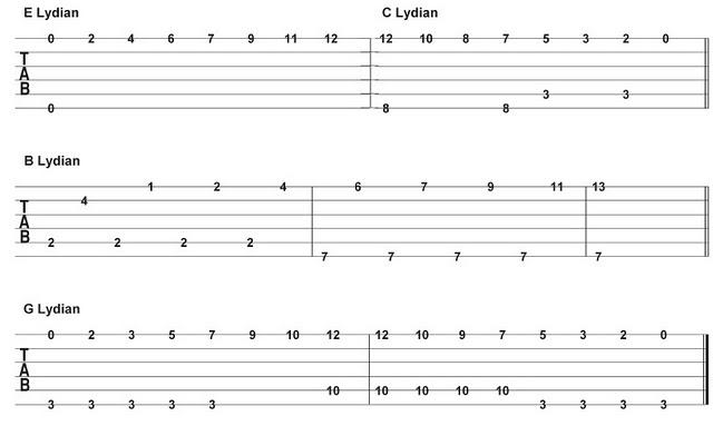 """"""",""""guitarline.ru"""