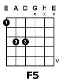 F5 ukulele chords gallery