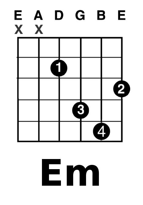 Аккорды для гитары