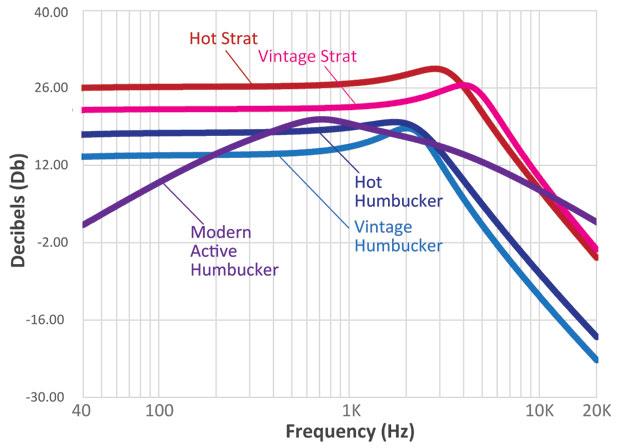 PG-Fluence-freq-curves-df-v3_WEB